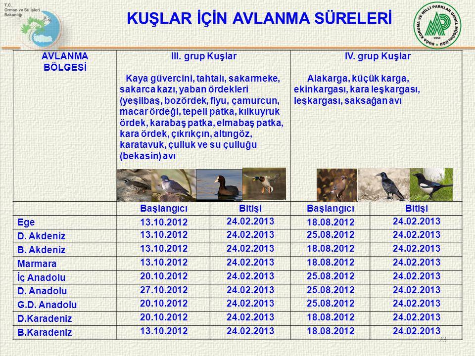 KUŞLAR İÇİN AVLANMA SÜRELERİ 23 AVLANMA BÖLGESİ III. grup Kuşlar Kaya güvercini, tahtalı, sakarmeke, sakarca kazı, yaban ördekleri (yeşilbaş, bozördek