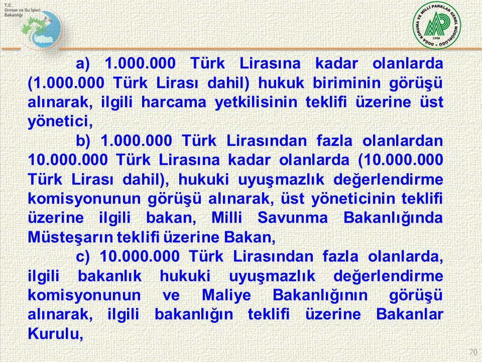 70 a) 1.000.000 Türk Lirasına kadar olanlarda (1.000.000 Türk Lirası dahil) hukuk biriminin görüşü alınarak, ilgili harcama yetkilisinin teklifi üzeri