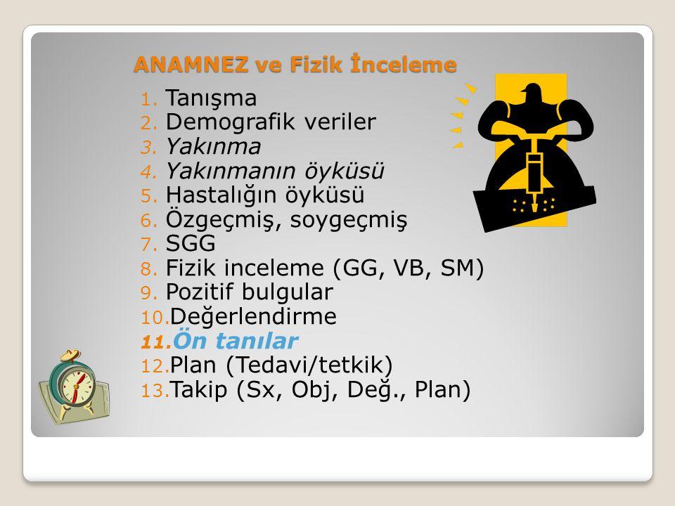 ANAMNEZ ve Fizik İnceleme 1. Tanışma 2. Demografik veriler 3. Yakınma 4. Yakınmanın öyküsü 5. Hastalığın öyküsü 6. Özgeçmiş, soygeçmiş 7. SGG 8. Fizik