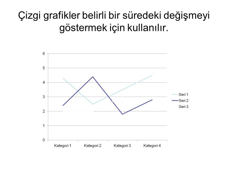 Ki kare testi Varyans analizi: İkiden çok grupta, gruplar arası farklılığı test etmek için kullanılır.