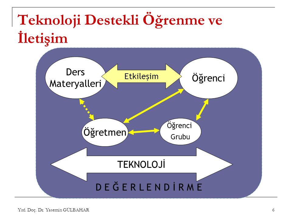 Yrd. Doç. Dr. Yasemin GÜLBAHAR 6 Teknoloji Destekli Öğrenme ve İletişim D E Ğ E R L E N D İ R M E Ders Materyalleri Öğrenci TEKNOLOJİ Etkileşim Öğretm