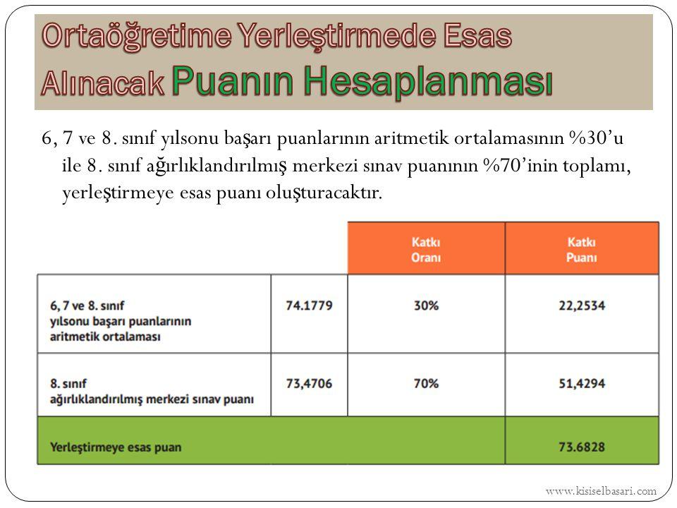 6, 7 ve 8. sınıf yılsonu ba ş arı puanlarının aritmetik ortalamasının %30'u ile 8.