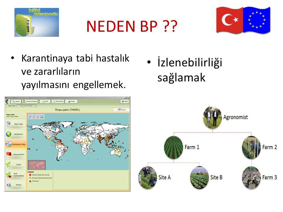 İthalat uygulamaları Listelenmiş bitki ve bitkisel ürün ithalatçılarının sisteme kayıtlarının yapılması gerekliliği, Listeli bitkilerin ithalatın yapıldığı ilde depolanması durumunda BP düzenlemeye gerek bulunmadığı, Farklı bir ilde depolanacaksa BP düzenlenmesi gerektiği,