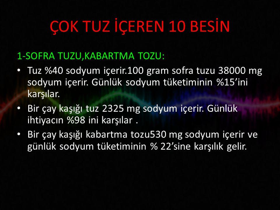 ÇOK TUZ İÇEREN 10 BESİN 1-SOFRA TUZU,KABARTMA TOZU: Tuz %40 sodyum içerir.100 gram sofra tuzu 38000 mg sodyum içerir.