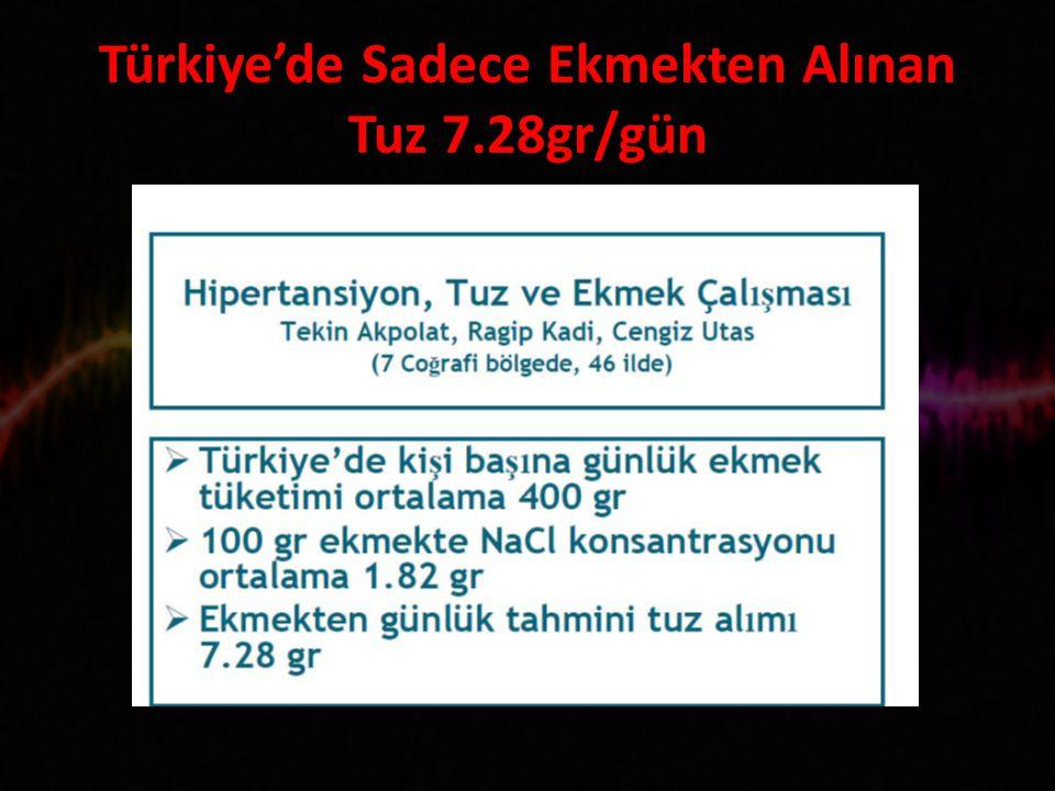 Türkiye'de Sadece Ekmekten Alınan Tuz 7.28gr/gün