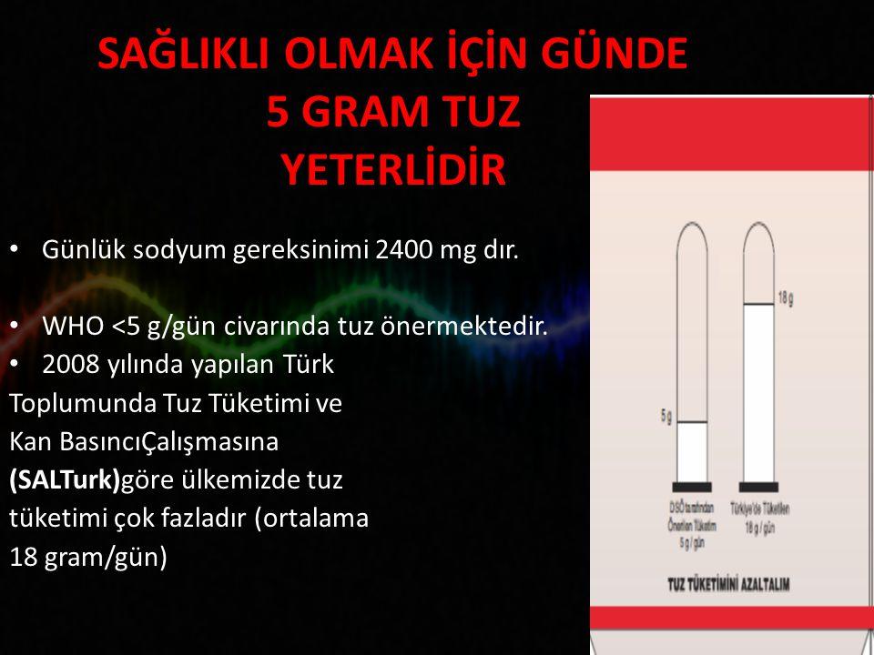 SAĞLIKLI OLMAK İÇİN GÜNDE 5 GRAM TUZ YETERLİDİR Günlük sodyum gereksinimi 2400 mg dır.