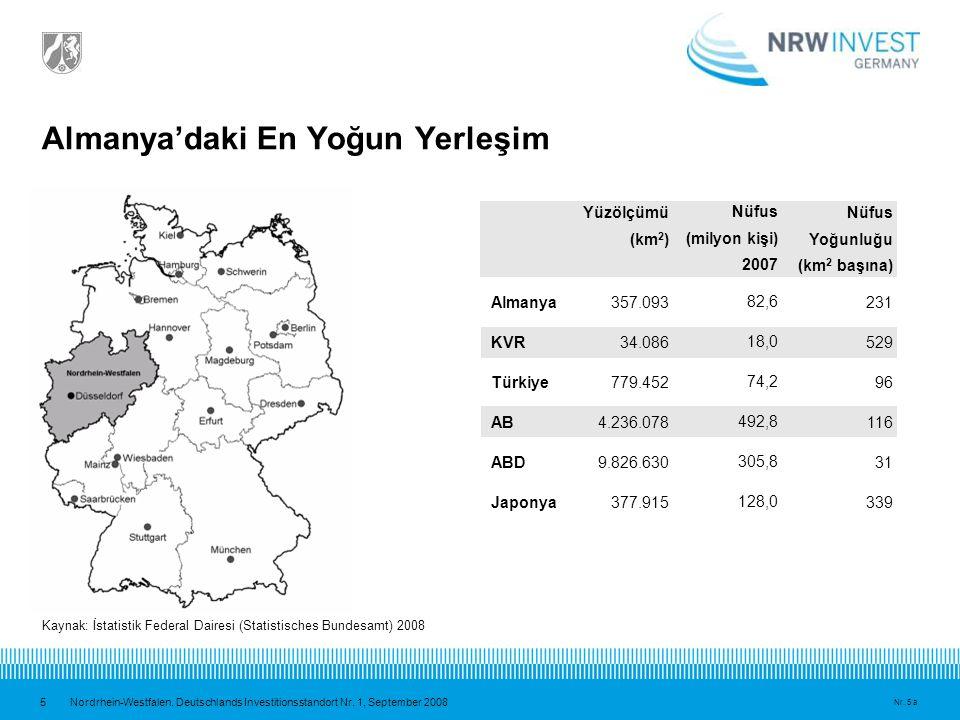 6 Nordrhein-Westfalen.Deutschlands Investitionsstandort Nr.