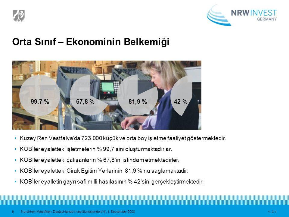 10 Nordrhein-Westfalen.Deutschlands Investitionsstandort Nr.