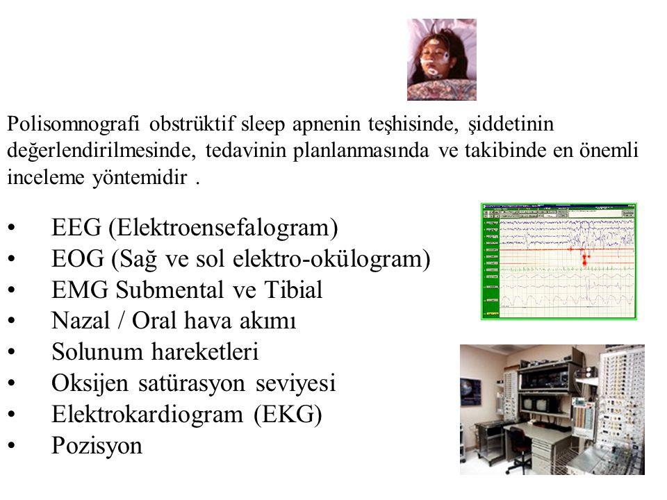 EEG (Elektroensefalogram) EOG (Sağ ve sol elektro-okülogram) EMG Submental ve Tibial Nazal / Oral hava akımı Solunum hareketleri Oksijen satürasyon seviyesi Elektrokardiogram (EKG) Pozisyon Polisomnografi obstrüktif sleep apnenin teşhisinde, şiddetinin değerlendirilmesinde, tedavinin planlanmasında ve takibinde en önemli inceleme yöntemidir.
