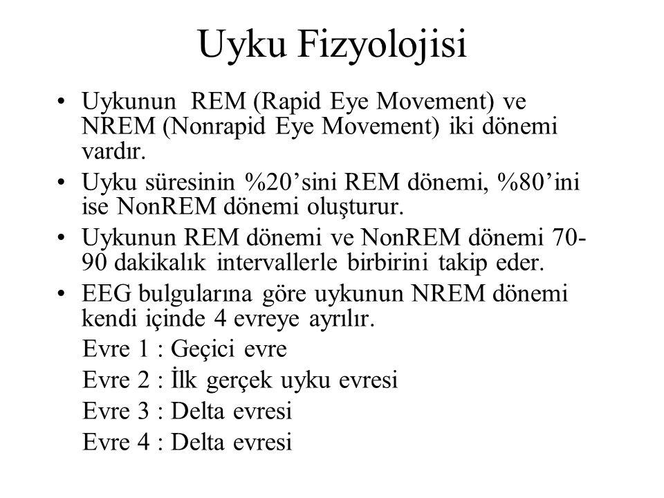 Uyku Fizyolojisi Uykunun REM (Rapid Eye Movement) ve NREM (Nonrapid Eye Movement) iki dönemi vardır.