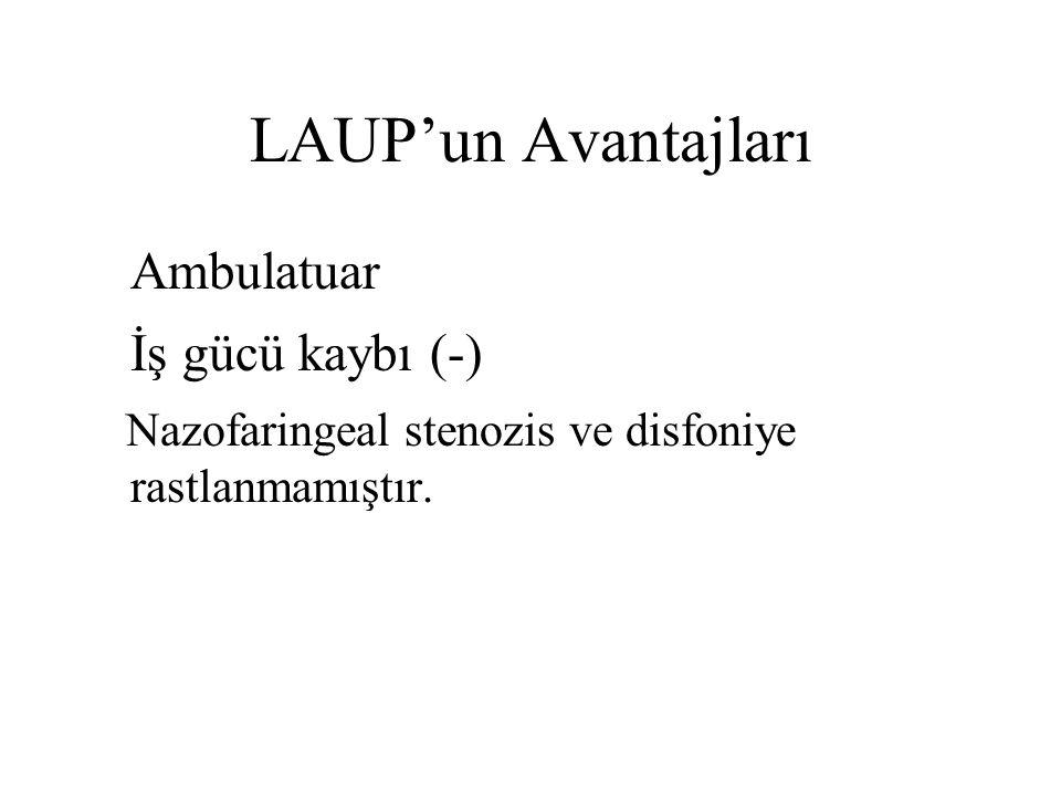 LAUP'un Avantajları Ambulatuar İş gücü kaybı (-) Nazofaringeal stenozis ve disfoniye rastlanmamıştır.