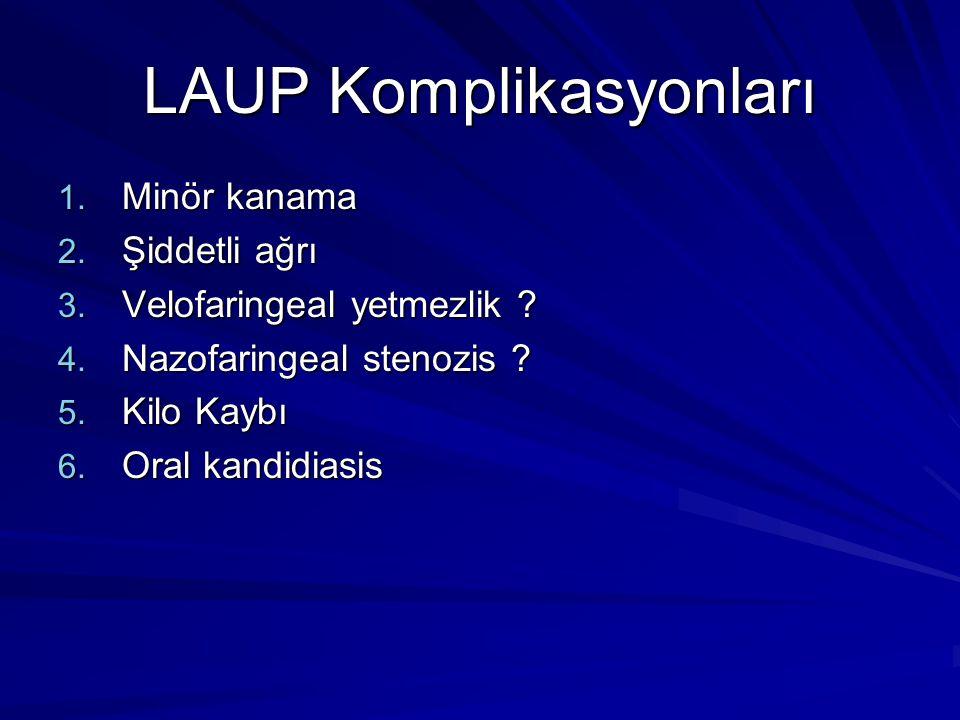 LAUP Komplikasyonları 1.Minör kanama 2. Şiddetli ağrı 3.