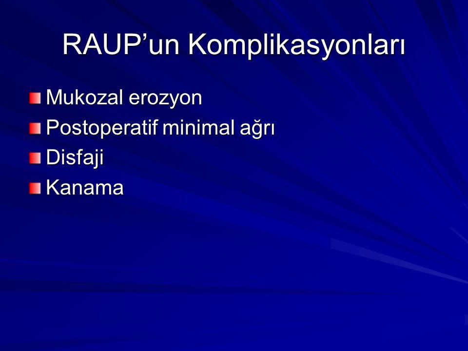 RAUP'un Komplikasyonları Mukozal erozyon Postoperatif minimal ağrı DisfajiKanama