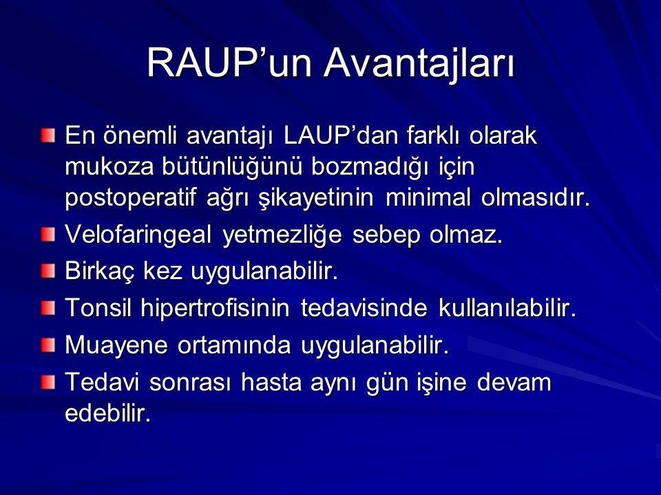 RAUP'un Avantajları En önemli avantajı LAUP'dan farklı olarak mukoza bütünlüğünü bozmadığı için postoperatif ağrı şikayetinin minimal olmasıdır.