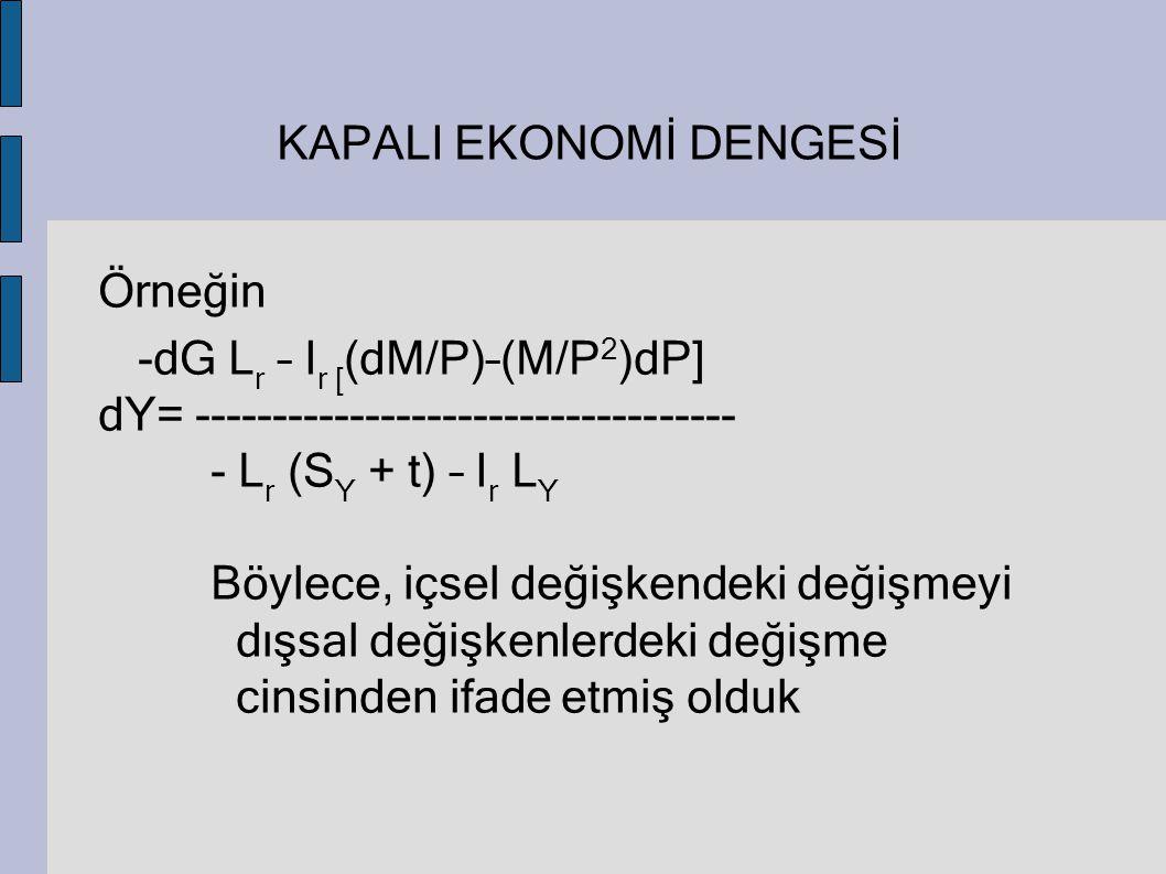 KAPALI EKONOMİ DENGESİ Örneğin -dG L r – I r [ (dM/P)–(M/P 2 )dP] dY= ----------------------------------- - L r (S Y + t) – I r L Y Böylece, içsel değ