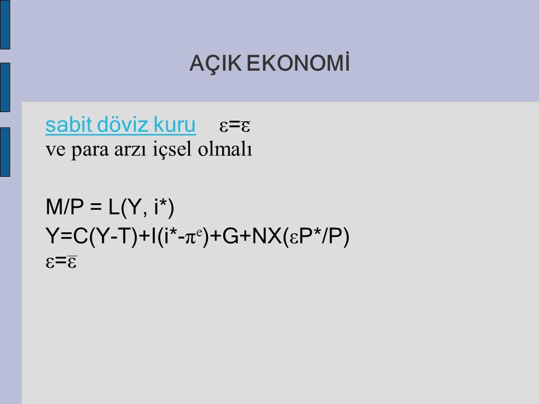 AÇIK EKONOMİ sabit döviz kuru ε = ε ve para arzı içsel olmalı M/P = L(Y, i*) Y=C(Y-T)+I(i*- π e )+G+NX( ε P*/P) ε = ε