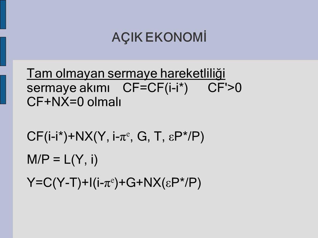 AÇIK EKONOMİ Tam olmayan sermaye hareketliliği sermaye akımıCF=CF(i-i*)CF'>0 CF+NX=0 olmalı CF(i-i*)+NX(Y, i- π e, G, T, ε P*/P) M/P = L(Y, i) Y=C(Y