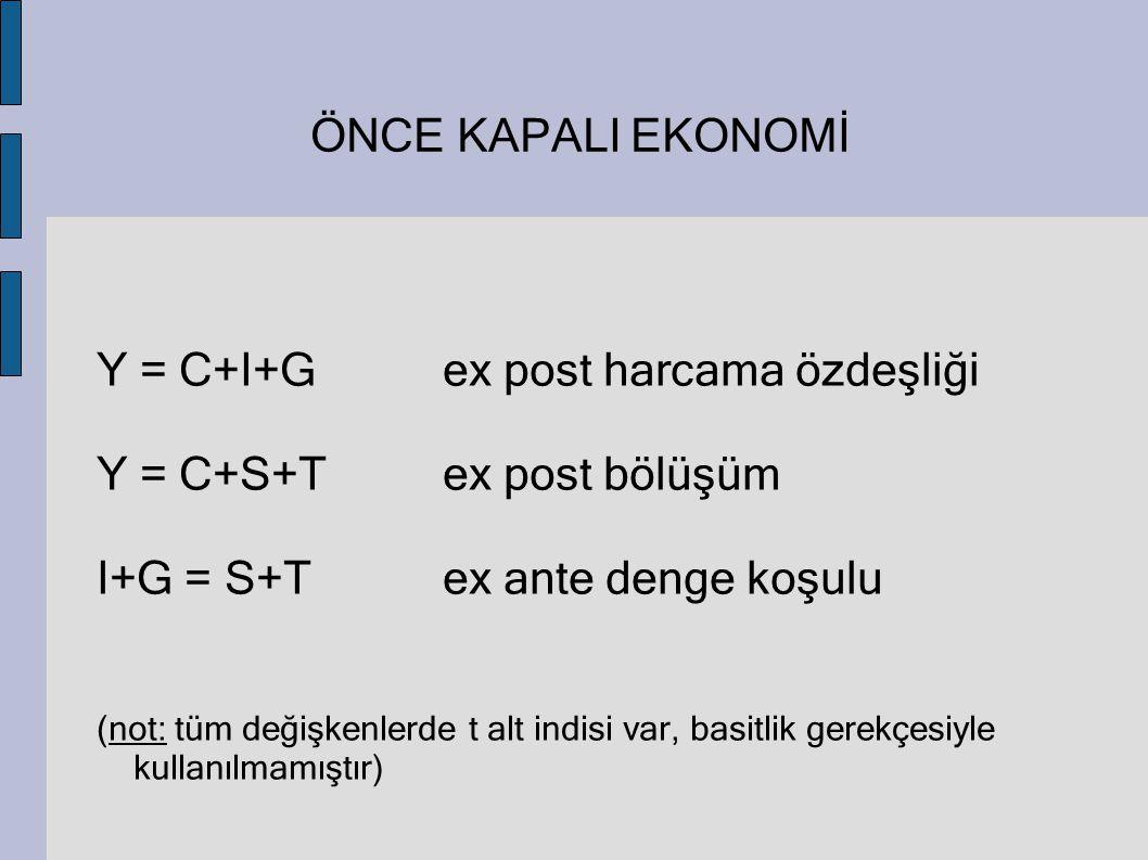 ÖNCE KAPALI EKONOMİ Y = C+I+Gex post harcama özdeşliği Y = C+S+Tex post bölüşüm I+G = S+Tex ante denge koşulu (not: tüm değişkenlerde t alt indisi var