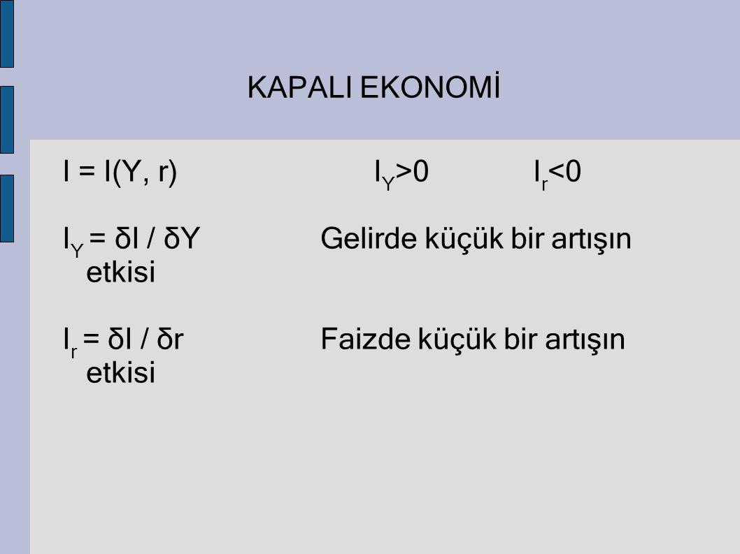 KAPALI EKONOMİ I = I(Y, r)I Y >0I r <0 I Y = δI / δYGelirde küçük bir artışın etkisi I r = δI / δrFaizde küçük bir artışın etkisi