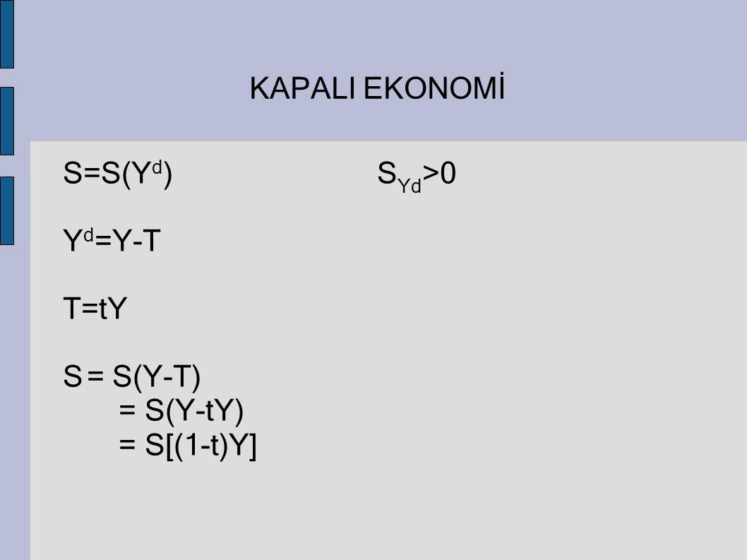KAPALI EKONOMİ S=S(Y d )S Yd >0 Y d =Y-T T=tY S= S(Y-T) = S(Y-tY) = S[(1-t)Y]