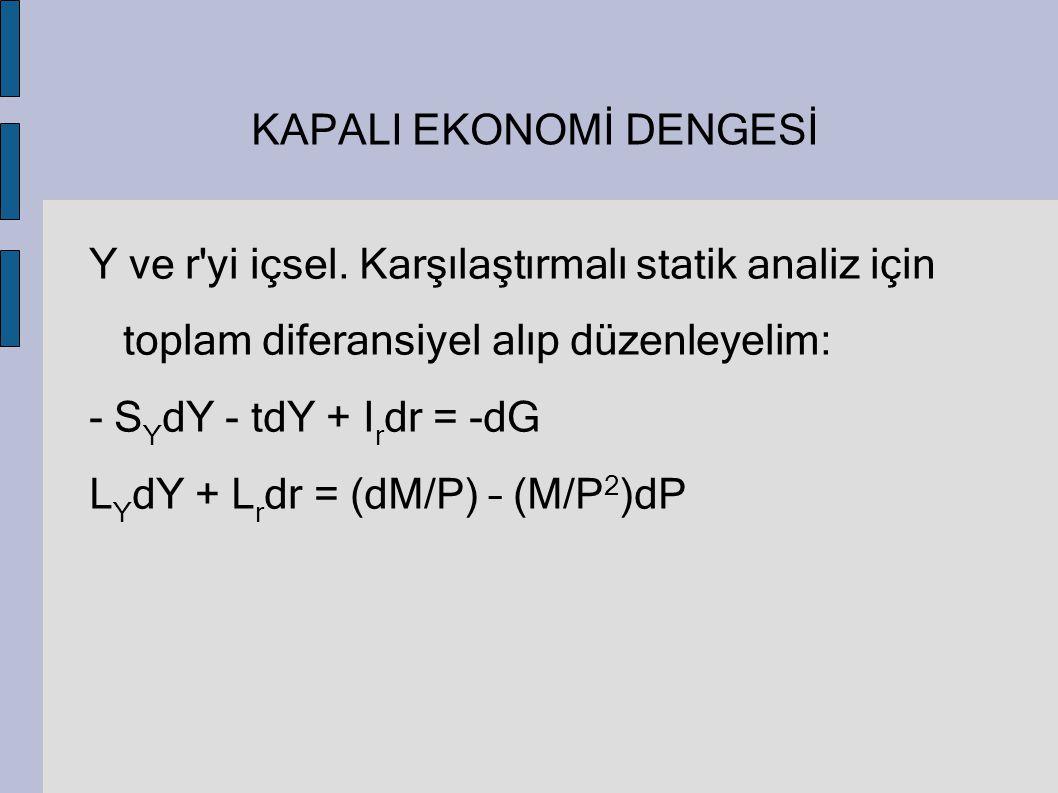 KAPALI EKONOMİ DENGESİ Y ve r'yi içsel. Karşılaştırmalı statik analiz için toplam diferansiyel alıp düzenleyelim: - S Y dY - tdY + I r dr = -dG L Y dY