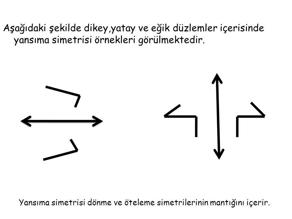 Aşağıdaki şekilde dikey,yatay ve eğik düzlemler içerisinde yansıma simetrisi örnekleri görülmektedir. Yansıma simetrisi dönme ve öteleme simetrilerini