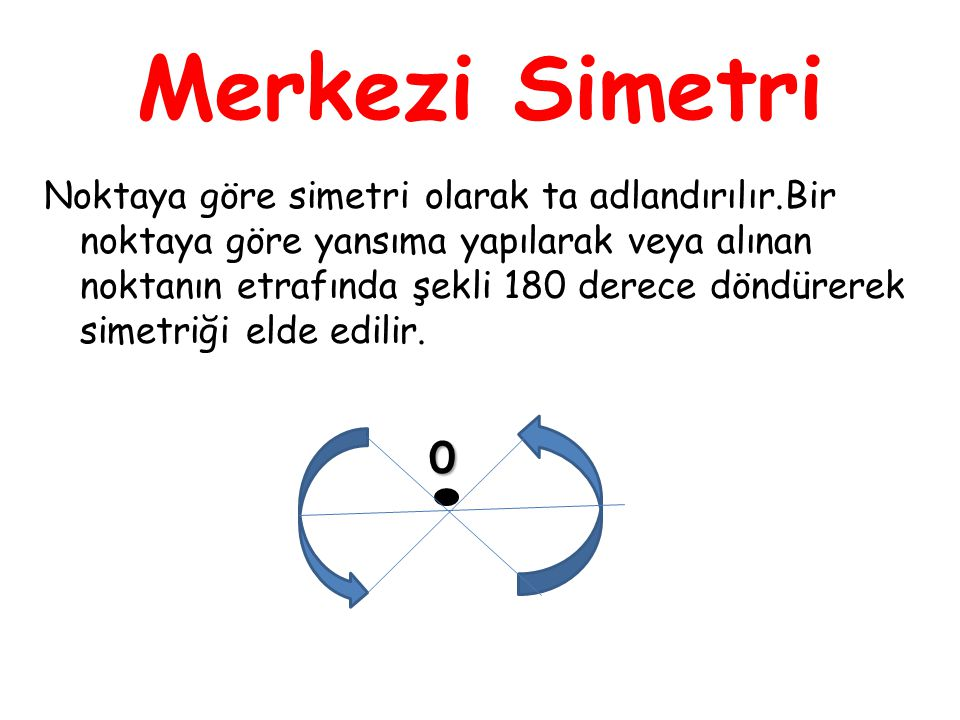 Merkezi Simetri Noktaya göre simetri olarak ta adlandırılır.Bir noktaya göre yansıma yapılarak veya alınan noktanın etrafında şekli 180 derece döndüre