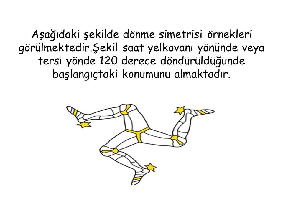 Aşağıdaki şekilde dönme simetrisi örnekleri görülmektedir.Şekil saat yelkovanı yönünde veya tersi yönde 120 derece döndürüldüğünde başlangıçtaki konum