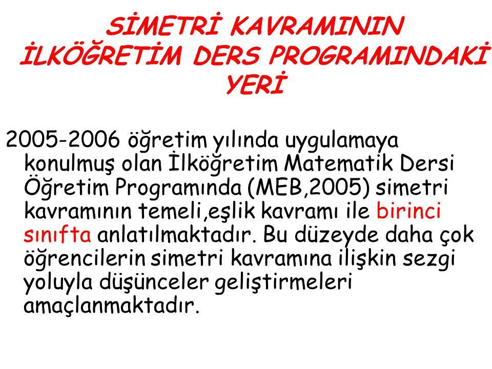 SİMETRİ KAVRAMININ İLKÖĞRETİM DERS PROGRAMINDAKİ YERİ 2005-2006 öğretim yılında uygulamaya konulmuş olan İlköğretim Matematik Dersi Öğretim Programınd