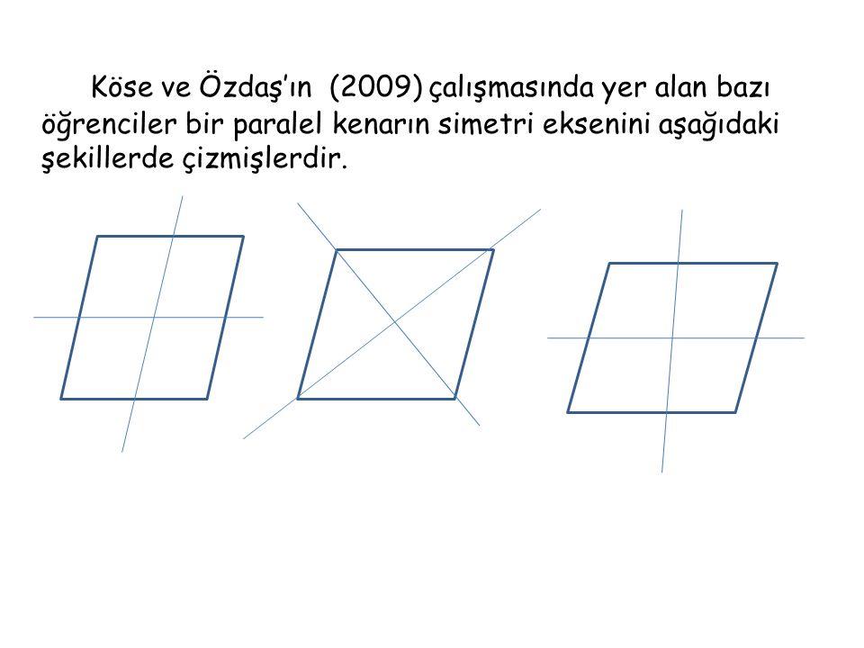 Köse ve Özdaş'ın (2009) çalışmasında yer alan bazı öğrenciler bir paralel kenarın simetri eksenini aşağıdaki şekillerde çizmişlerdir.
