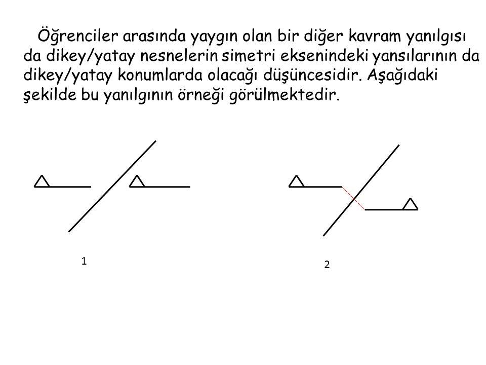 Öğrenciler arasında yaygın olan bir diğer kavram yanılgısı da dikey/yatay nesnelerin simetri eksenindeki yansılarının da dikey/yatay konumlarda olacağ