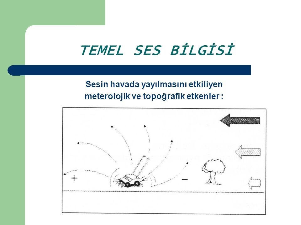 TEMEL SES BİLGİSİ Bariyer, engel, ses perdesi v.b. Topoğrafik engeller;
