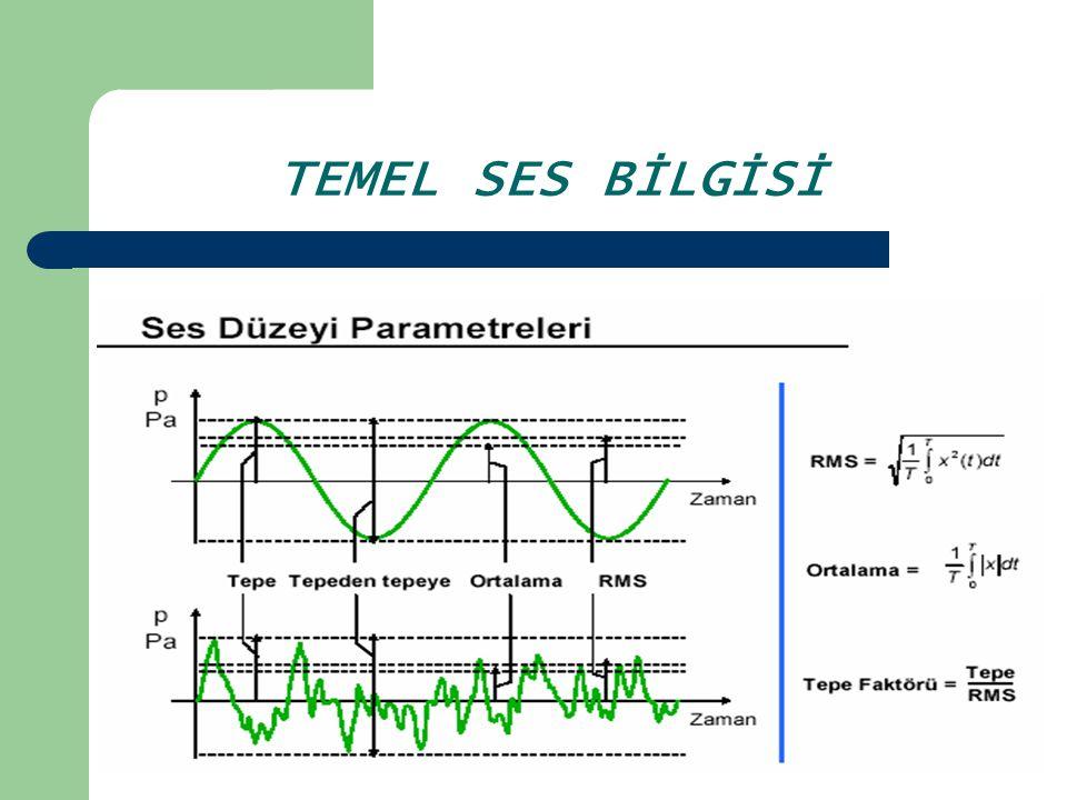SES GÜCÜ (veya AKUSTİK GÜÇ): Bir ses kaynağının yaydığı ses enerjisinin gücüdür SES BASINCI :Sesi yaratan hava basıncının değişme miktarıdır.