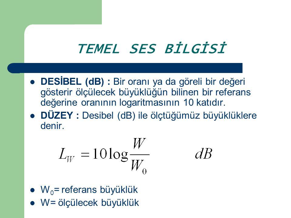 TEMEL SES BİLGİSİ DESİBEL (dB) : Bir oranı ya da göreli bir değeri gösterir ölçülecek büyüklüğün bilinen bir referans değerine oranının logaritmasının