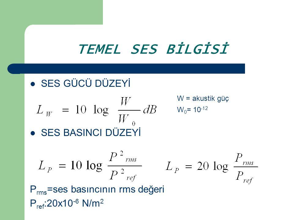 TEMEL SES BİLGİSİ SES GÜCÜ DÜZEYİ W = akustik güç W 0 = 10 -12 SES BASINCI DÜZEYİ P rms =ses basıncının rms değeri P ref :20x10 -6 N/m 2