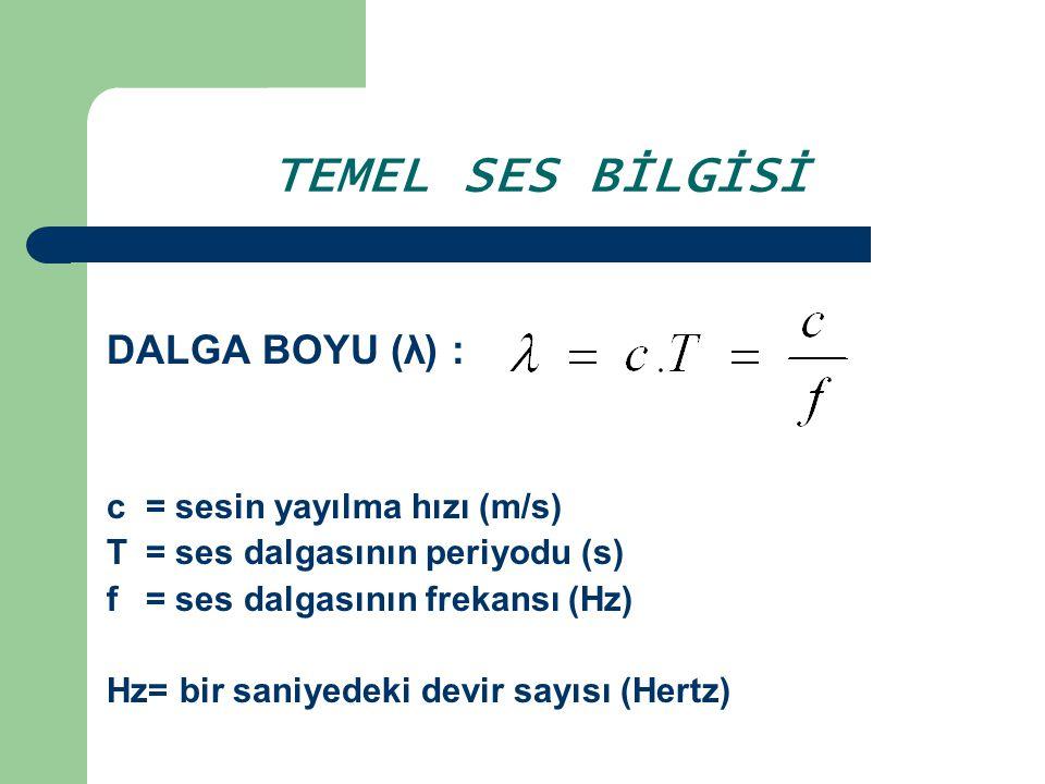 DALGA BOYU (λ) : c= sesin yayılma hızı (m/s) T= ses dalgasının periyodu (s) f= ses dalgasının frekansı (Hz) Hz= bir saniyedeki devir sayısı (Hertz) TE