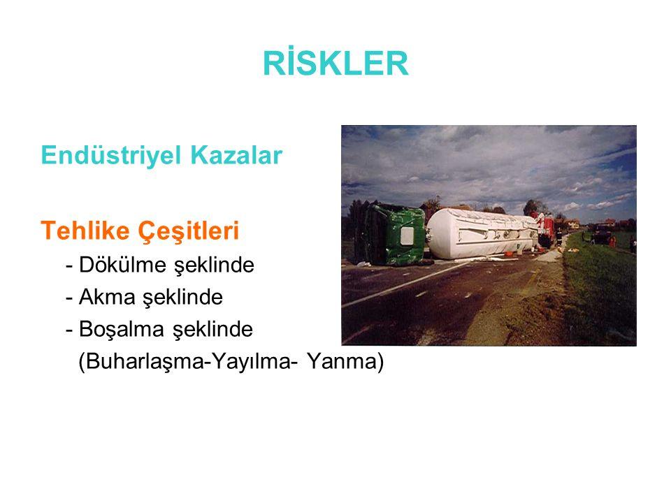 RİSKLER Endüstriyel Kazalar Tehlikeli Madde Kazalarında Neler Etkilenir.