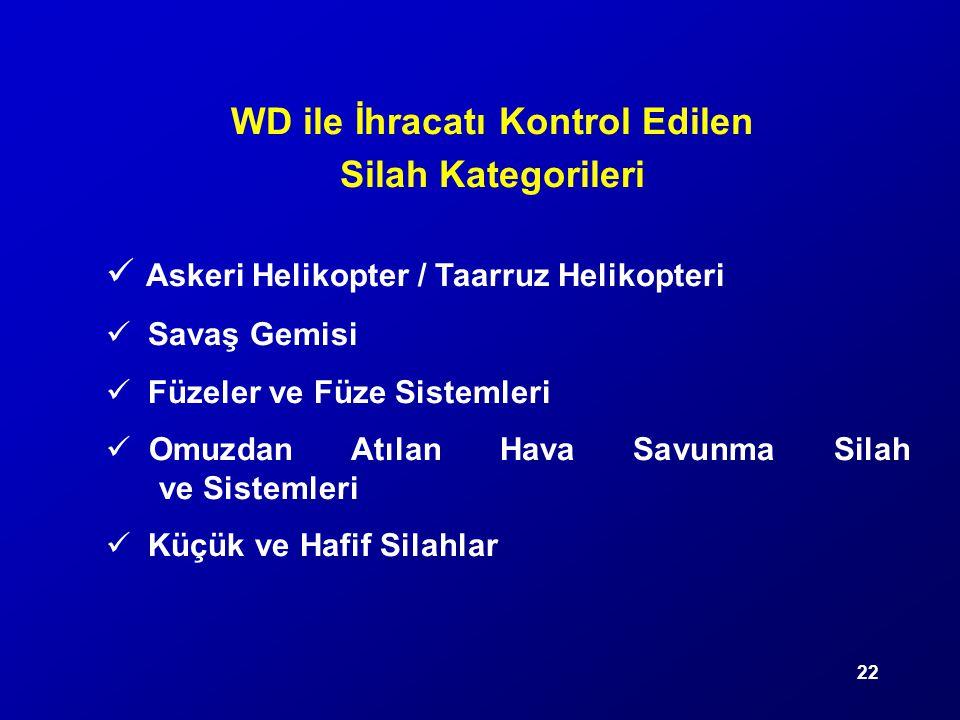 22 Askeri Helikopter / Taarruz Helikopteri Savaş Gemisi Füzeler ve Füze Sistemleri Omuzdan Atılan Hava Savunma Silah ve Sistemleri Küçük ve Hafif Sila