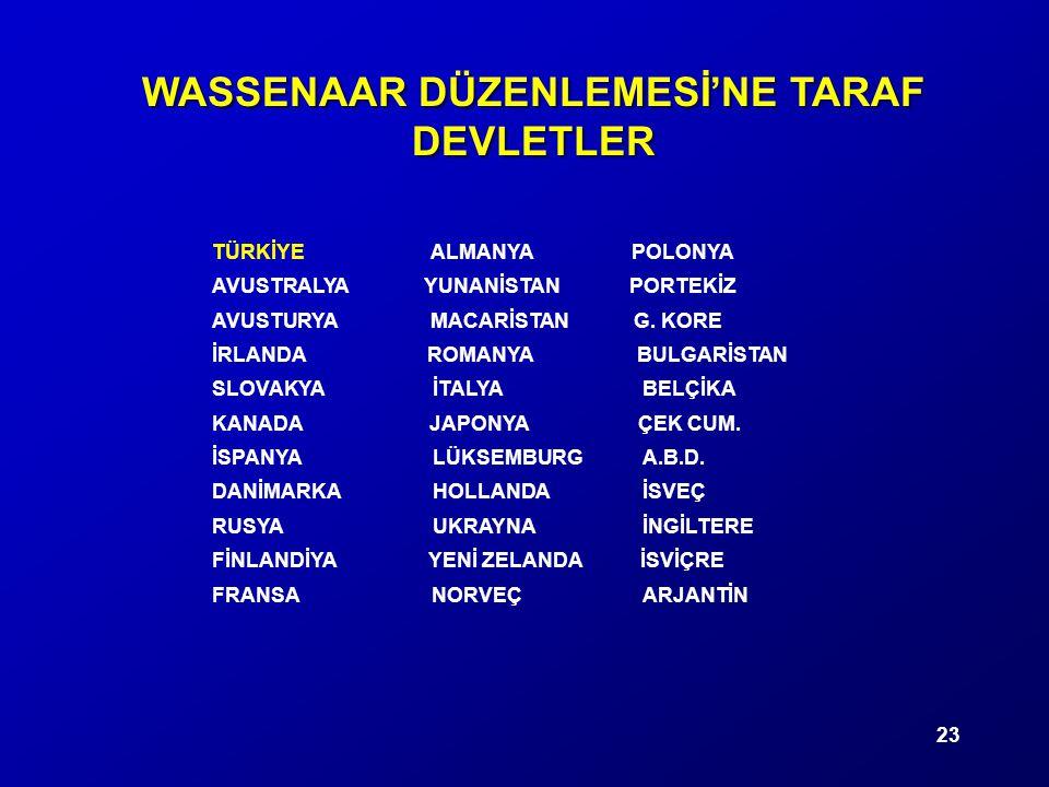 23 WASSENAAR DÜZENLEMESİ'NE TARAF DEVLETLER TÜRKİYE ALMANYA POLONYA AVUSTRALYA YUNANİSTAN PORTEKİZ AVUSTURYA MACARİSTAN G. KORE İRLANDA ROMANYA BULGAR