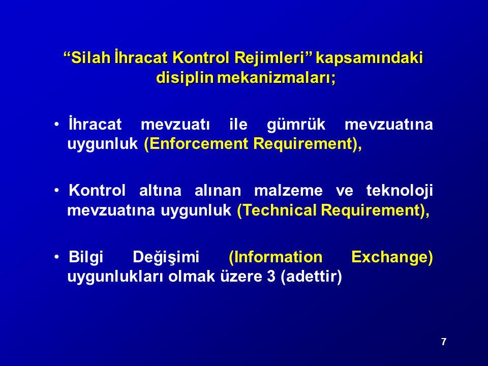 """7 """"Silah İhracat Kontrol Rejimleri"""" kapsamındaki disiplin mekanizmaları; İhracat mevzuatı ile gümrük mevzuatına uygunluk (Enforcement Requirement), Ko"""