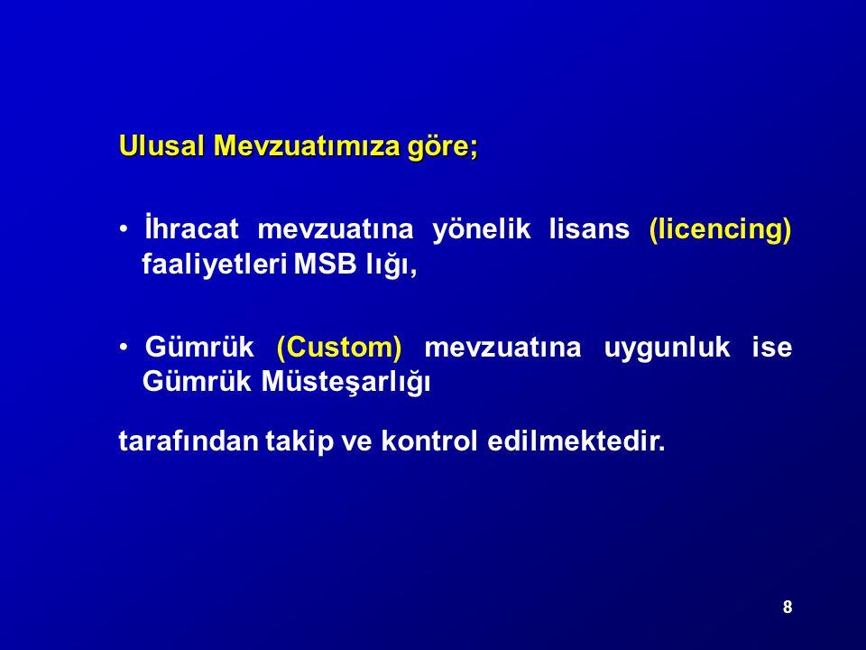 8 Ulusal Mevzuatımıza göre; İhracat mevzuatına yönelik lisans (licencing) faaliyetleri MSB lığı, Gümrük (Custom) mevzuatına uygunluk ise Gümrük Müsteş