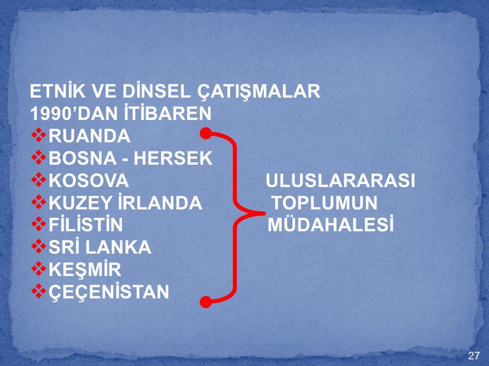 ETNİK VE DİNSEL ÇATIŞMALAR 1990'DAN İTİBAREN  RUANDA  BOSNA - HERSEK  KOSOVA ULUSLARARASI  KUZEY İRLANDA TOPLUMUN  FİLİSTİN MÜDAHALESİ  SRİ LANK