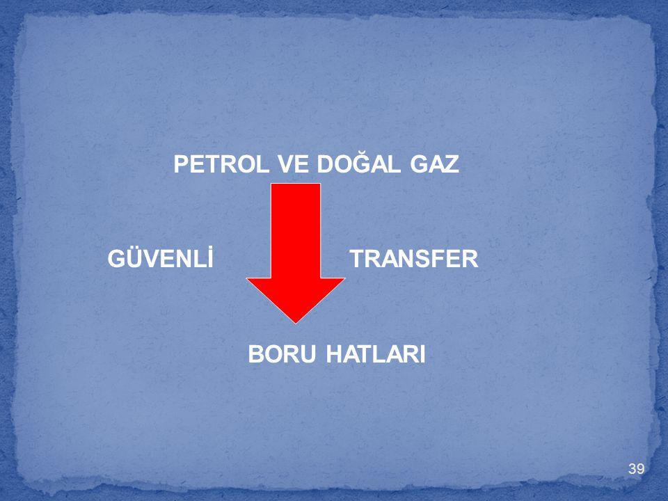 39 PETROL VE DOĞAL GAZ GÜVENLİ TRANSFER BORU HATLARI
