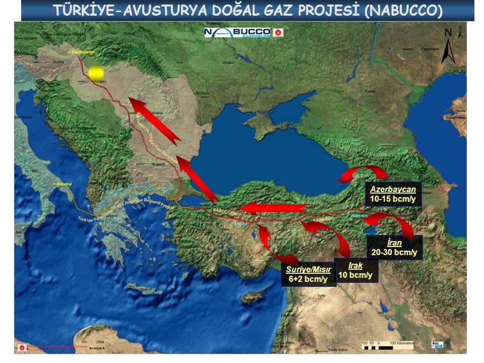 TÜRKİYE-AVUSTURYA DOĞAL GAZ PROJESİ (NABUCCO) Azerbaycan 10-15 bcm/y İran 20-30 bcm/y Irak 10 bcm/y Suriye/Mısır 6+2 bcm/y