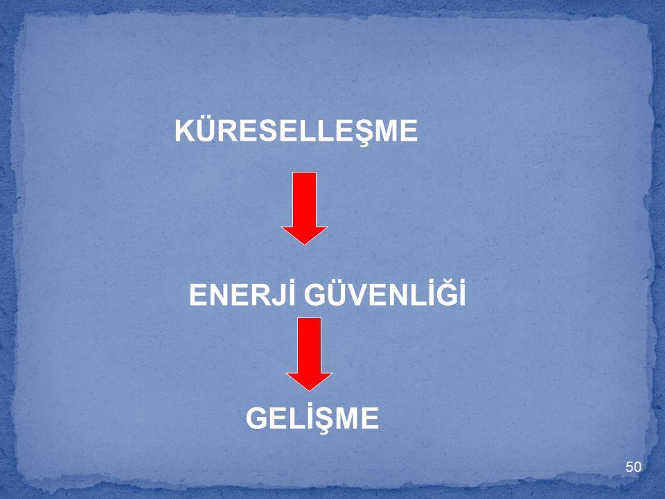 50 KÜRESELLEŞME ENERJİ GÜVENLİĞİ GELİŞME