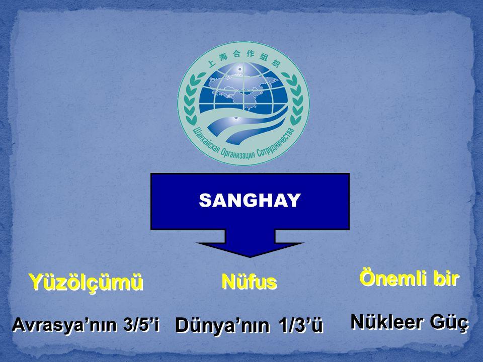 SANGHAY Yüzölçümü Avrasya'nın 3/5'i Yüzölçümü Avrasya'nın 3/5'i Nüfus Dünya'nın 1/3'ü Nüfus Dünya'nın 1/3'ü Önemli bir Nükleer Güç Önemli bir Nükleer