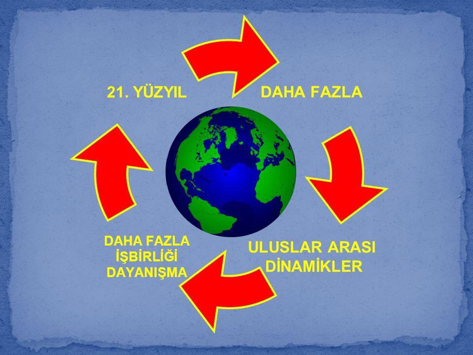 DAHA FAZLA ULUSLAR ARASI DİNAMİKLER DAHA FAZLA İŞBİRLİĞİ DAYANIŞMA 21. YÜZYIL
