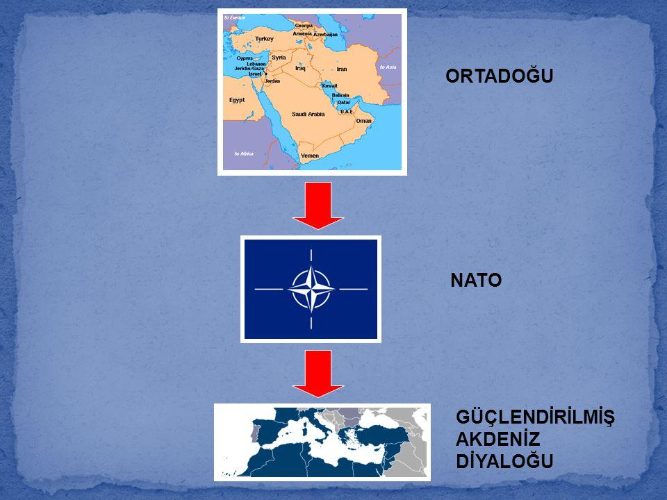 ORTADOĞU NATO GÜÇLENDİRİLMİŞ AKDENİZ DİYALOĞU