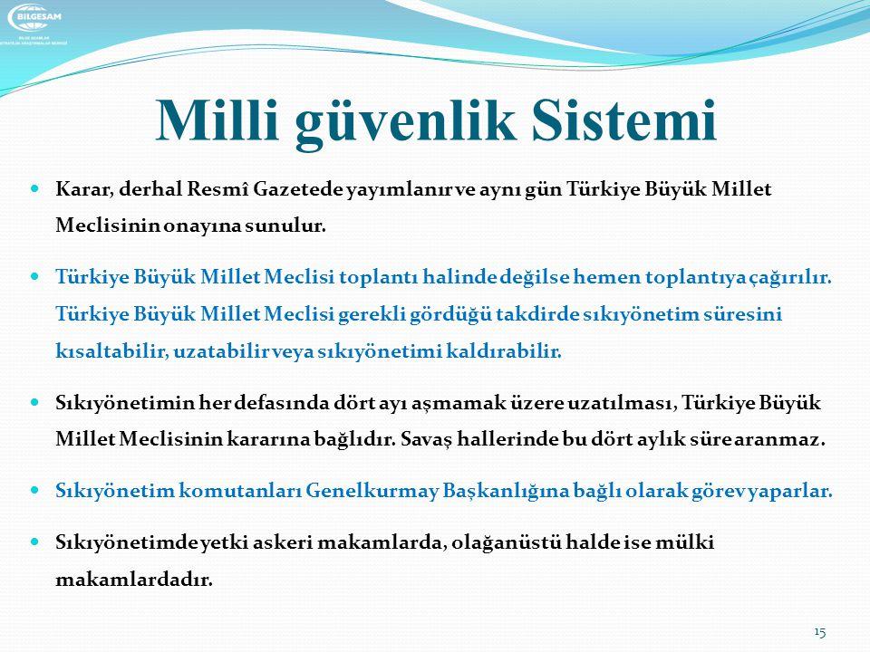 Milli güvenlik Sistemi Karar, derhal Resmî Gazetede yayımlanır ve aynı gün Türkiye Büyük Millet Meclisinin onayına sunulur. Türkiye Büyük Millet Mecli
