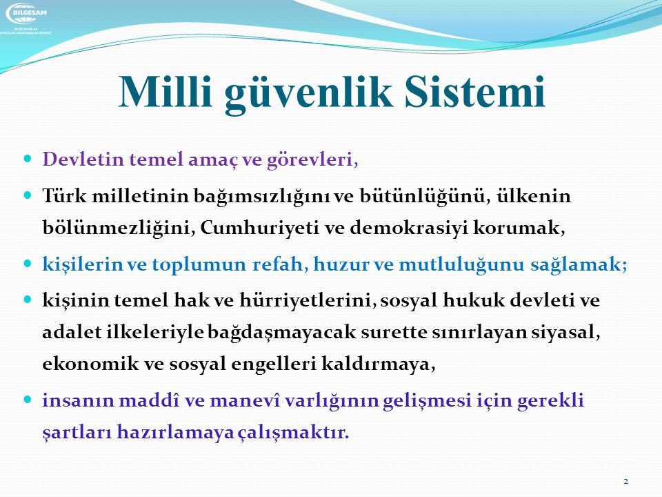 Milli güvenlik Sistemi Devletin temel amaç ve görevleri, Türk milletinin bağımsızlığını ve bütünlüğünü, ülkenin bölünmezliğini, Cumhuriyeti ve demokra